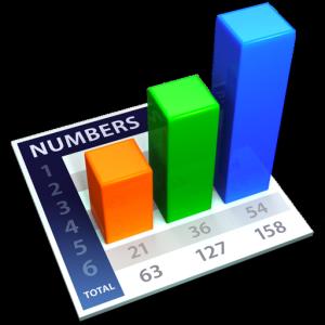ranking-website
